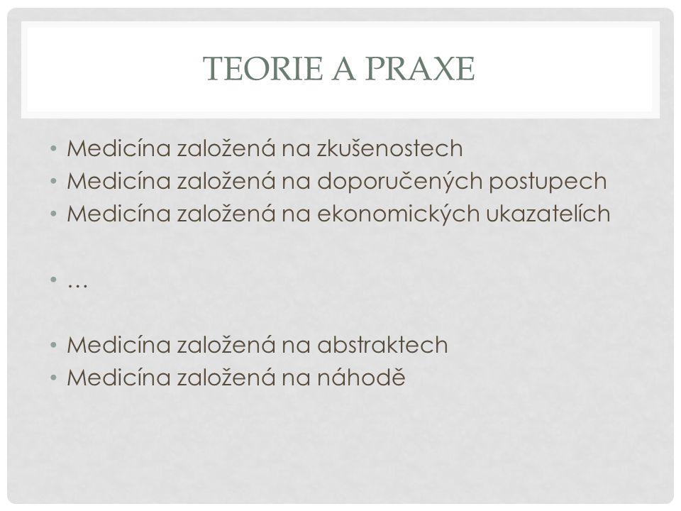 TEORIE A PRAXE Medicína založená na zkušenostech Medicína založená na doporučených postupech Medicína založená na ekonomických ukazatelích … Medicína založená na abstraktech Medicína založená na náhodě