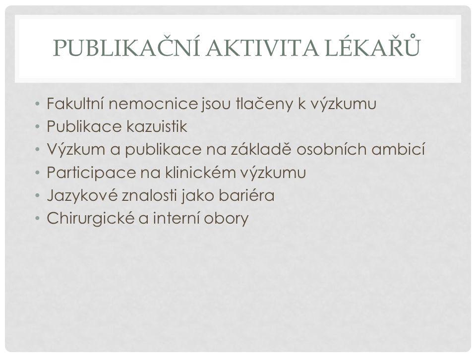 PUBLIKAČNÍ AKTIVITA LÉKAŘŮ Fakultní nemocnice jsou tlačeny k výzkumu Publikace kazuistik Výzkum a publikace na základě osobních ambicí Participace na klinickém výzkumu Jazykové znalosti jako bariéra Chirurgické a interní obory