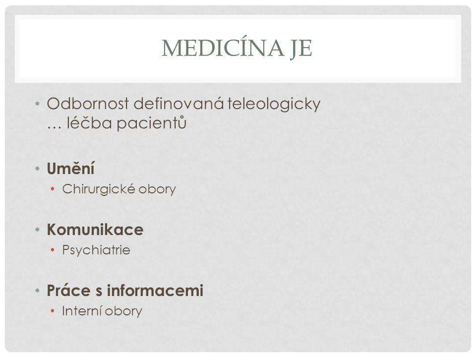 MEDICÍNA JE Odbornost definovaná teleologicky … léčba pacientů Umění Chirurgické obory Komunikace Psychiatrie Práce s informacemi Interní obory