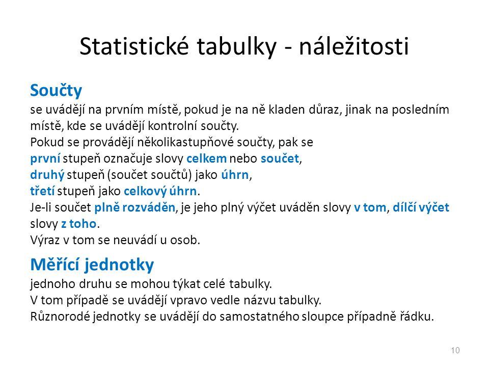 Statistické tabulky - náležitosti 10 Součty se uvádějí na prvním místě, pokud je na ně kladen důraz, jinak na posledním místě, kde se uvádějí kontroln