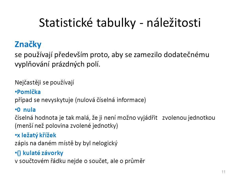 Statistické tabulky - náležitosti 11 Značky se používají především proto, aby se zamezilo dodatečnému vyplňování prázdných polí. Nejčastěji se používa