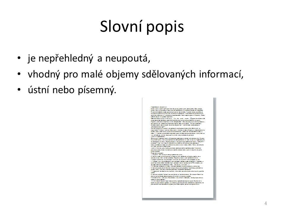 Slovní popis je nepřehledný a neupoutá, vhodný pro malé objemy sdělovaných informací, ústní nebo písemný. 4