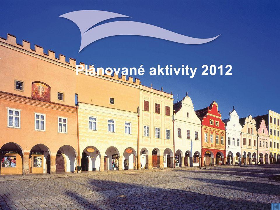 Plánované aktivity 2012