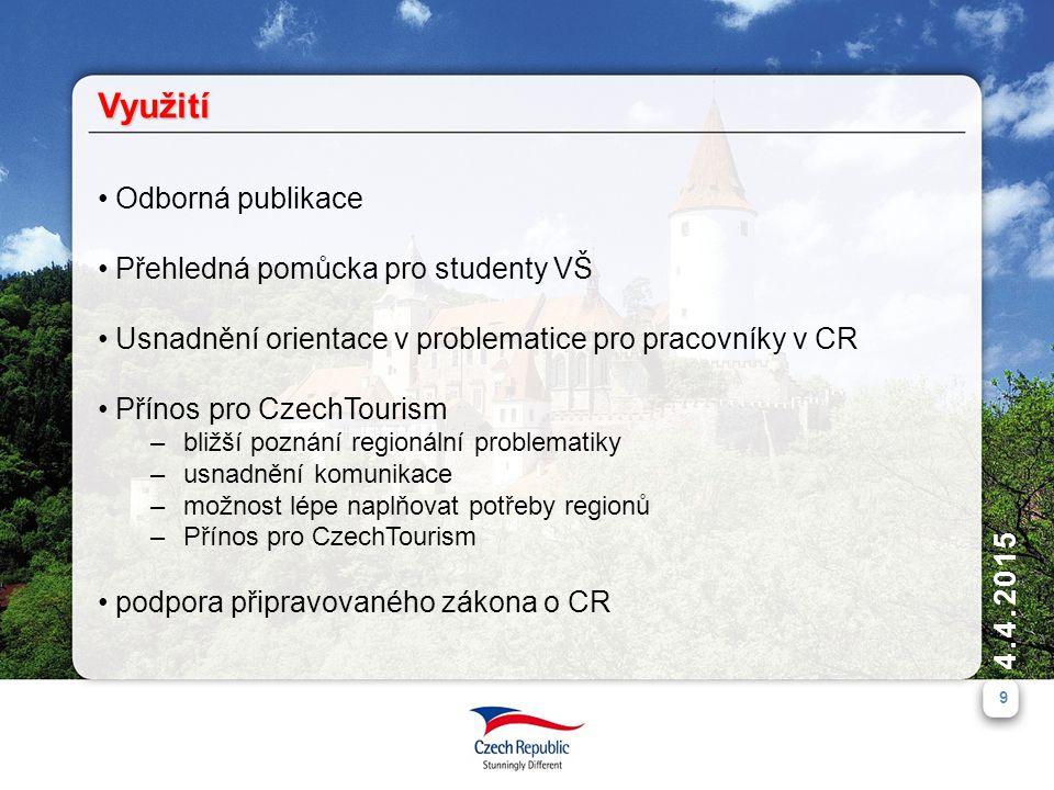 4.4.2015 10 Struktura publikace: –významná města –euroregiony –svazky obcí –popř.