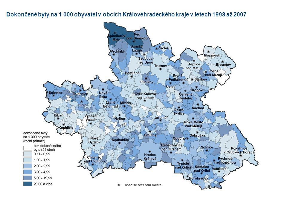 Dokončené byty na 1 000 obyvatel v obcích Královéhradeckého kraje v letech 1998 až 2007