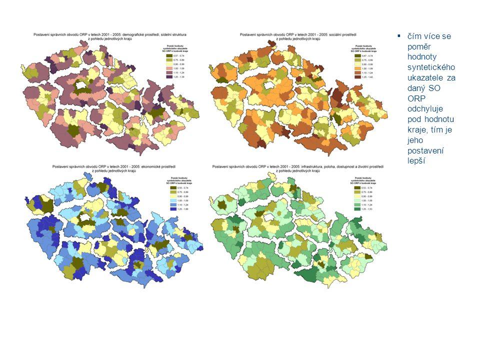  čím více se poměr hodnoty syntetického ukazatele za daný SO ORP odchyluje pod hodnotu kraje, tím je jeho postavení lepší