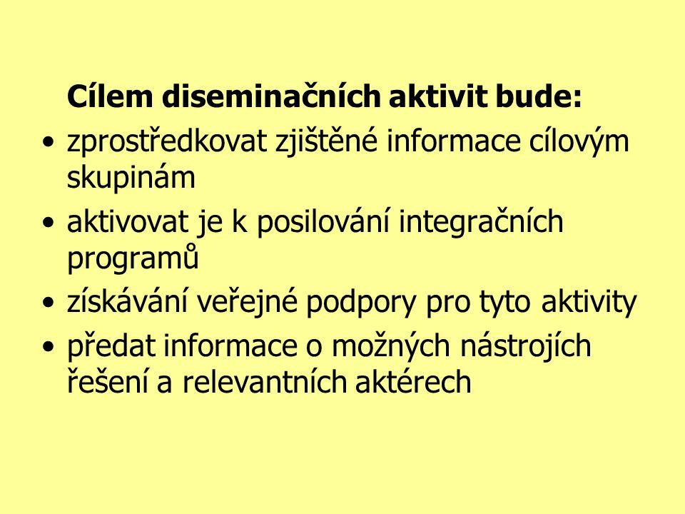 Cílem diseminačních aktivit bude: zprostředkovat zjištěné informace cílovým skupinám aktivovat je k posilování integračních programů získávání veřejné podpory pro tyto aktivity předat informace o možných nástrojích řešení a relevantních aktérech