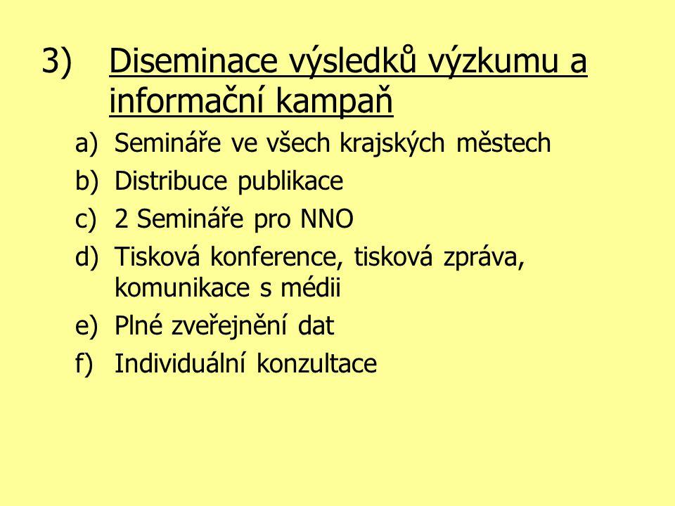 3)Diseminace výsledků výzkumu a informační kampaň a)Semináře ve všech krajských městech b)Distribuce publikace c)2 Semináře pro NNO d)Tisková konference, tisková zpráva, komunikace s médii e)Plné zveřejnění dat f)Individuální konzultace