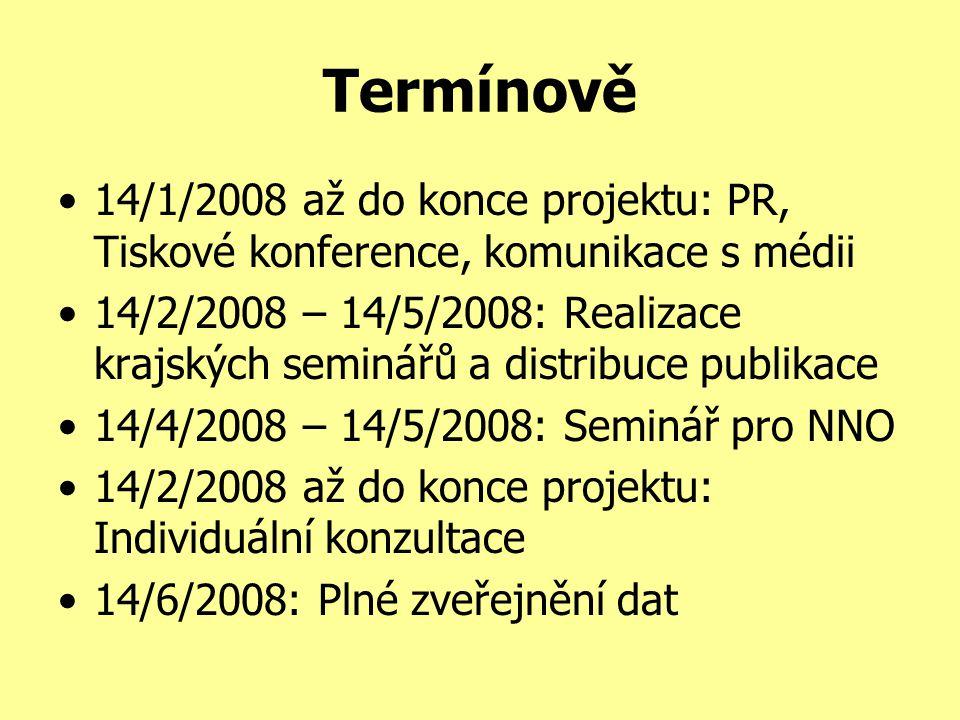 Kontakty: Realizátorem projektu je: Otevřená Společnost, o.
