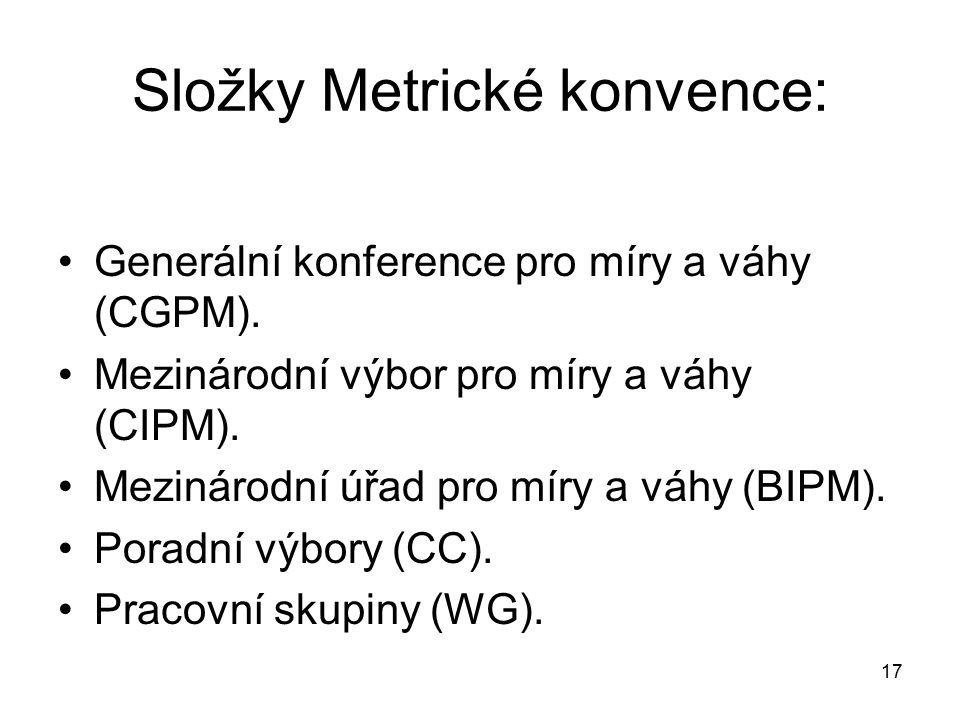 17 Složky Metrické konvence: Generální konference pro míry a váhy (CGPM). Mezinárodní výbor pro míry a váhy (CIPM). Mezinárodní úřad pro míry a váhy (