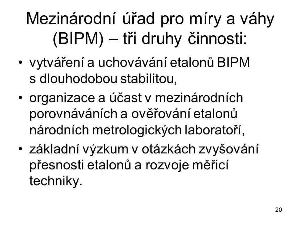 20 Mezinárodní úřad pro míry a váhy (BIPM) – tři druhy činnosti: vytváření a uchovávání etalonů BIPM s dlouhodobou stabilitou, organizace a účast v me
