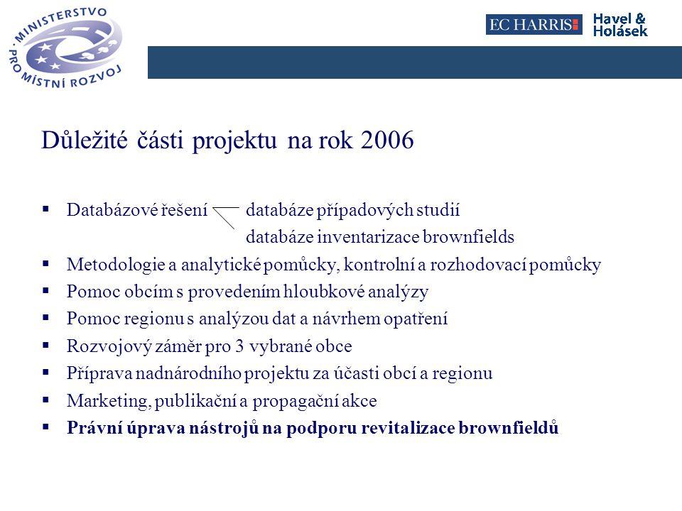 Click to edit Master title style Důležité části projektu na rok 2006  Databázové řešenídatabáze případových studií databáze inventarizace brownfields