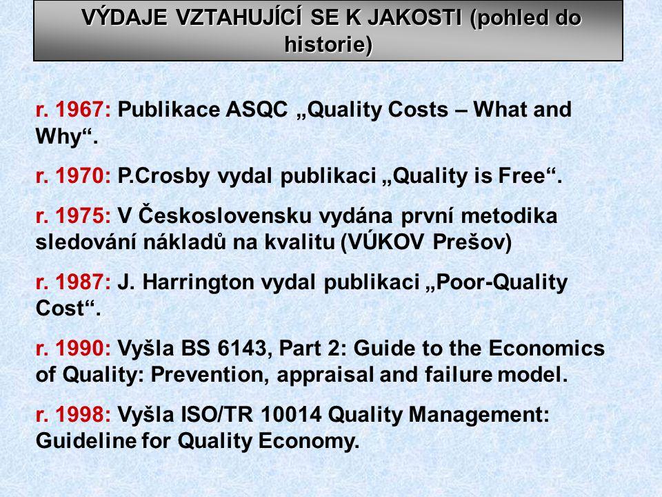 EKONOMIKA JAKOSTI V NORMÁCH EKONOMIKA JAKOSTI V NORMÁCH 1.BS 6143 Guide to the Economics of Quality.