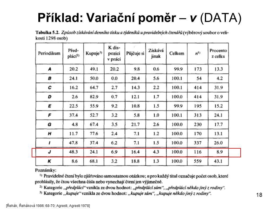 18 Příklad: Variační poměr – v (DATA) [Řehák, Řeháková 1986: 68-70; Agresti, Agresti 1978]