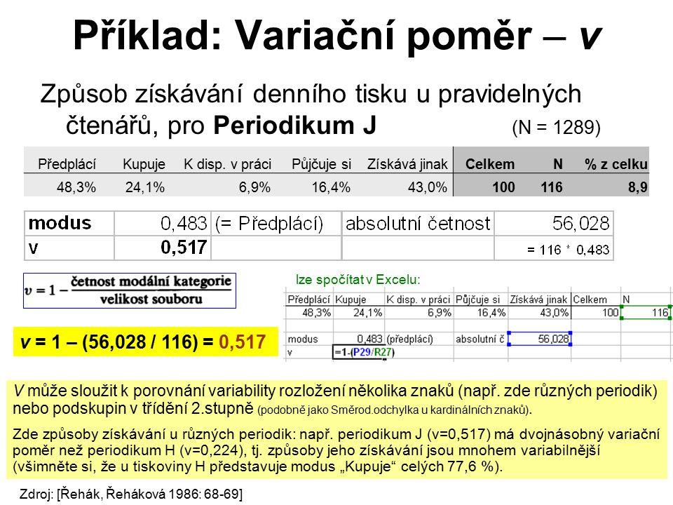 19 Příklad: Variační poměr – v Způsob získávání denního tisku u pravidelných čtenářů, pro Periodikum J (N = 1289) PředplácíKupujeK disp.