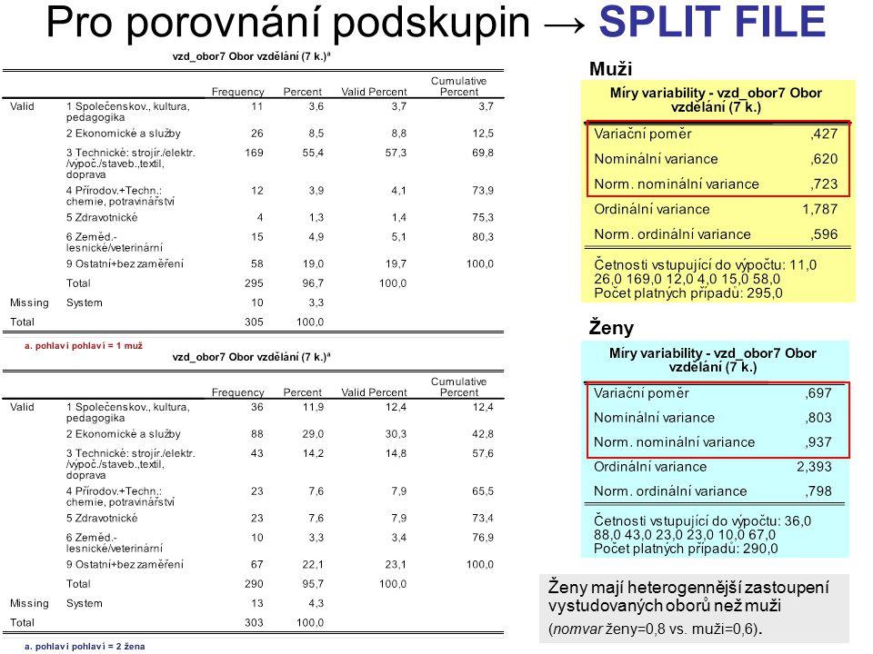 29 Pro porovnání podskupin → SPLIT FILE Muži Ženy Ženy mají heterogennější zastoupení vystudovaných oborů než muži (nomvar ženy=0,8 vs.