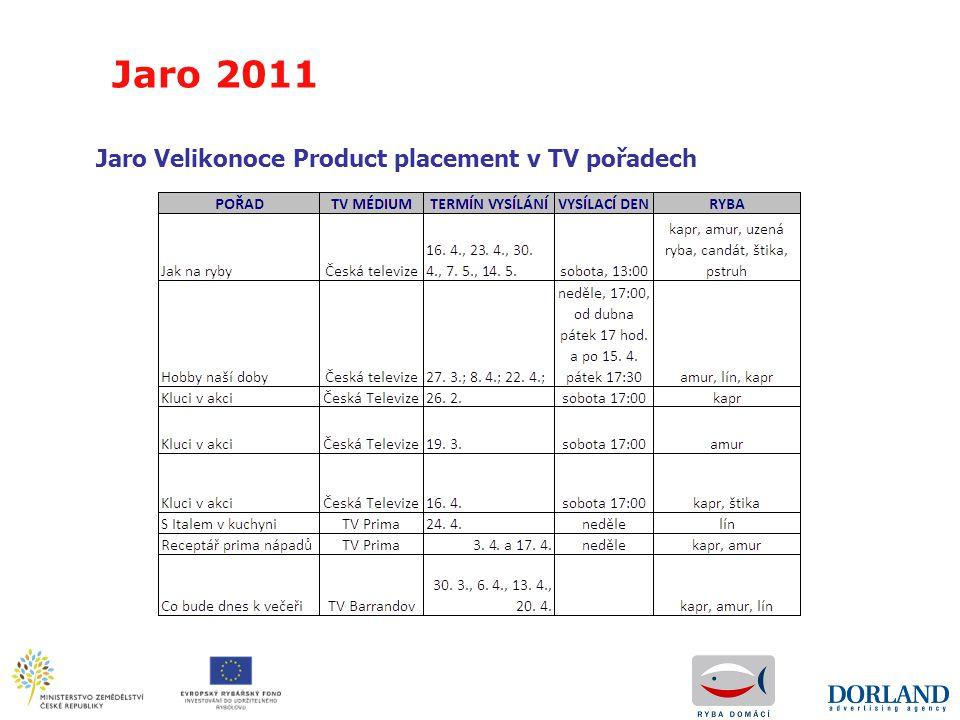 Jaro Velikonoce Product placement v TV pořadech Jaro 2011