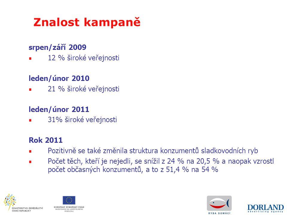 srpen/září 2009 ■ 12 % široké veřejnosti leden/únor 2010 ■ 21 % široké veřejnosti leden/únor 2011 ■ 31% široké veřejnosti Rok 2011 ■ Pozitivně se také
