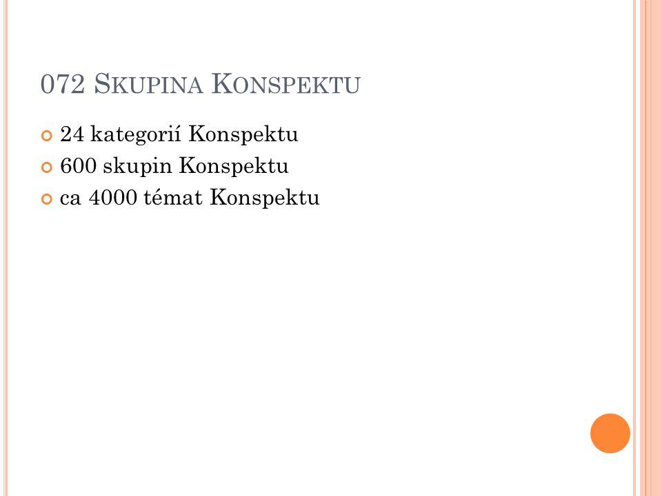 072 S KUPINA K ONSPEKTU 24 kategorií Konspektu 600 skupin Konspektu ca 4000 témat Konspektu