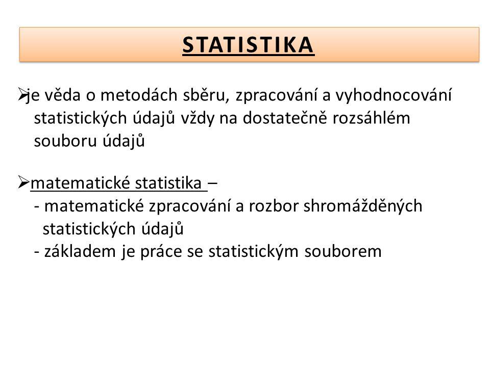 základní výběrový soubor všech vybraných jednotek jen část jednotek základního souboru statistický soubor - n