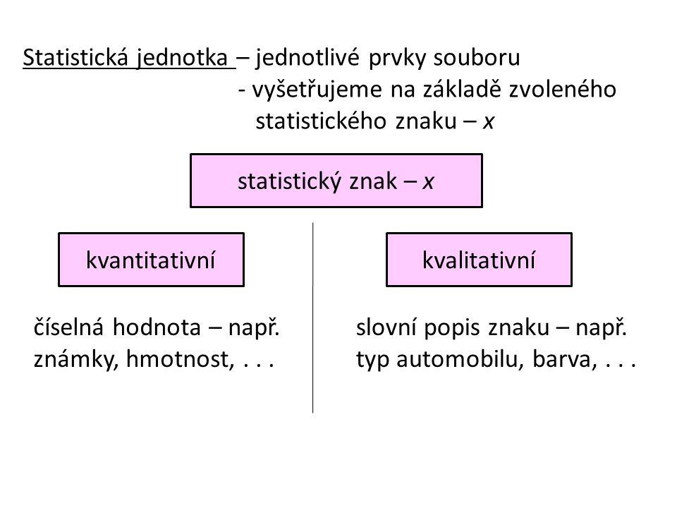 Statistická jednotka – jednotlivé prvky souboru - vyšetřujeme na základě zvoleného statistického znaku – x statistický znak – x kvantitativníkvalitativní číselná hodnota – např.