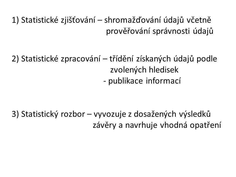 Publikace výsledků statistického zpracování  slovní popis  statistické tabulky  grafické vyjádření  kombinace výše uvedených