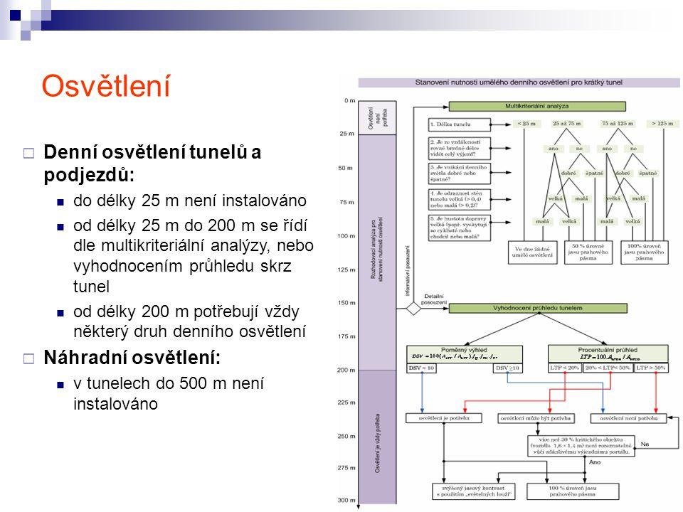 14 Osvětlení  Denní osvětlení tunelů a podjezdů: do délky 25 m není instalováno od délky 25 m do 200 m se řídí dle multikriteriální analýzy, nebo vyh