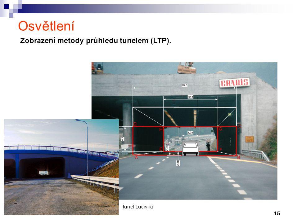 15 Osvětlení Zobrazení metody průhledu tunelem (LTP). tunel Lučivná