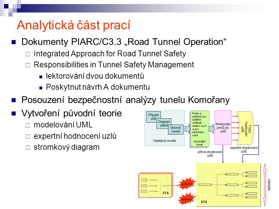 """24 Analytická část prací Dokumenty PIARC/C3.3 """"Road Tunnel Operation""""  Integrated Approach for Road Tunnel Safety  Responsibilities in Tunnel Safety"""