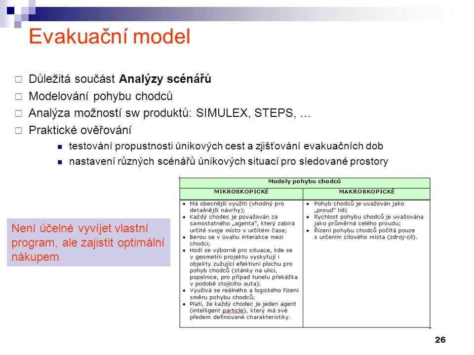 26 Evakuační model  Důležitá součást Analýzy scénářů  Modelování pohybu chodců  Analýza možností sw produktů: SIMULEX, STEPS, …  Praktické ověřová