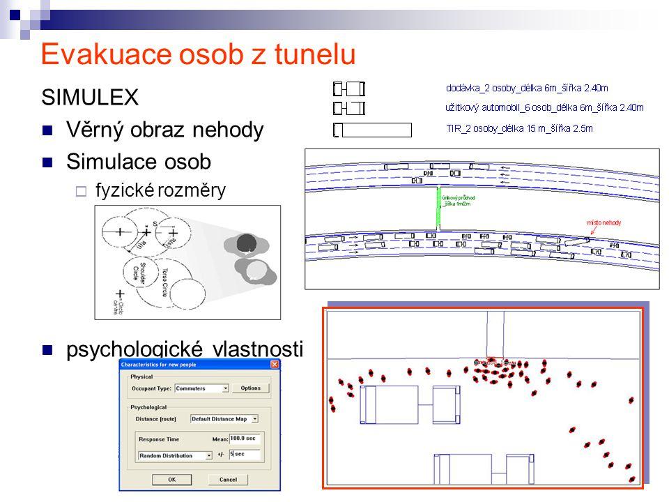 27 Evakuace osob z tunelu SIMULEX Věrný obraz nehody Simulace osob  fyzické rozměry psychologické vlastnosti