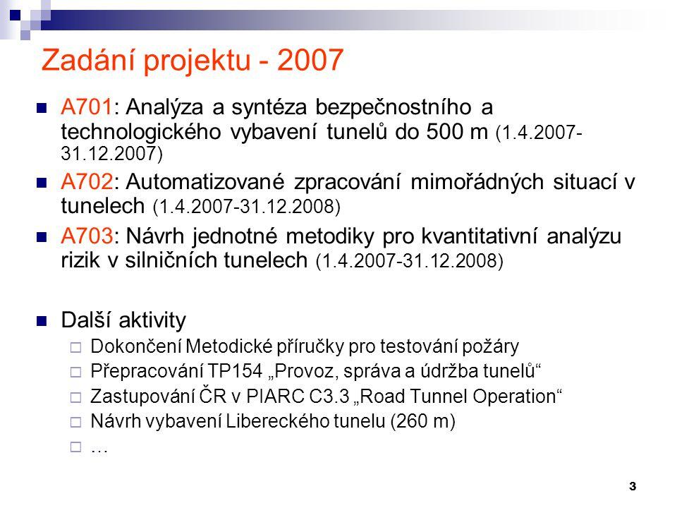 3 Zadání projektu - 2007 A701: Analýza a syntéza bezpečnostního a technologického vybavení tunelů do 500 m (1.4.2007- 31.12.2007) A702: Automatizované