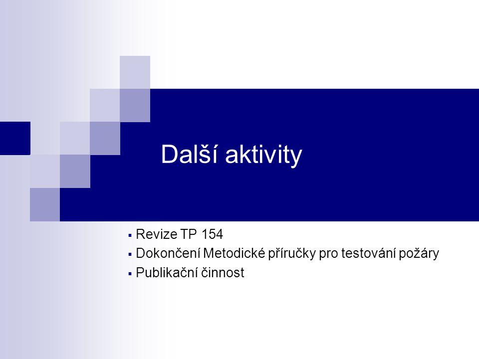 Další aktivity  Revize TP 154  Dokončení Metodické příručky pro testování požáry  Publikační činnost