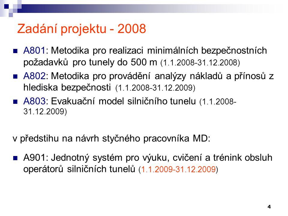 4 Zadání projektu - 2008 A801: Metodika pro realizaci minimálních bezpečnostních požadavků pro tunely do 500 m (1.1.2008-31.12.2008) A802: Metodika pr