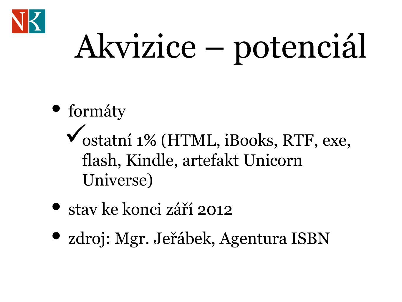 Akvizice – potenciál formáty ostatní 1% (HTML, iBooks, RTF, exe, flash, Kindle, artefakt Unicorn Universe) stav ke konci září 2012 zdroj: Mgr.