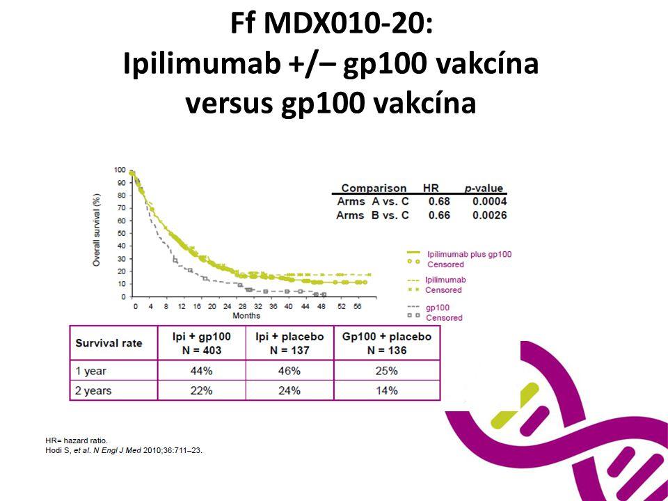 Ff MDX010-20: Ipilimumab +/– gp100 vakcína versus gp100 vakcína