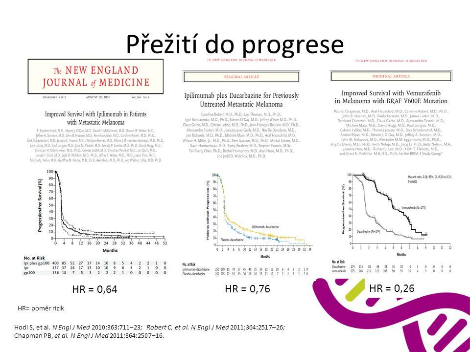 Přežití do progrese HR = 0,64 HR = 0,76 HR = 0,26 Hodi S, et al. N Engl J Med 2010;363:711–23; Robert C, et al. N Engl J Med 2011;364:2517–26; Chapman