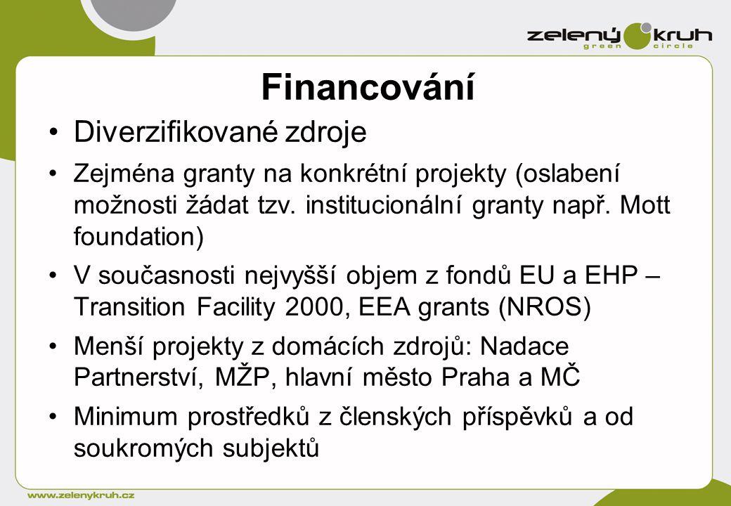 Financování Diverzifikované zdroje Zejména granty na konkrétní projekty (oslabení možnosti žádat tzv.