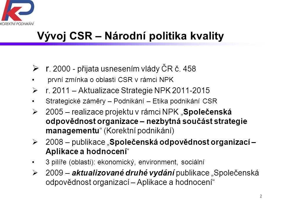 2 Vývoj CSR – Národní politika kvality  r. 2000 - přijata usnesením vlády ČR č. 458 první zmínka o oblasti CSR v rámci NPK  r. 2011 – Aktualizace St