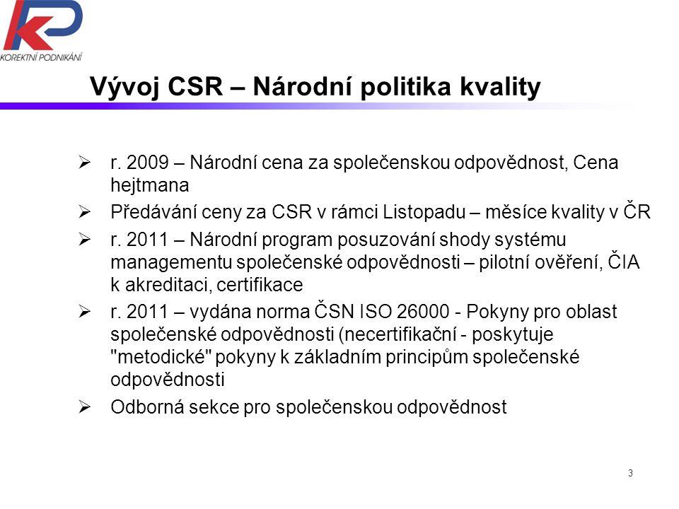 3 Vývoj CSR – Národní politika kvality  r. 2009 – Národní cena za společenskou odpovědnost, Cena hejtmana  Předávání ceny za CSR v rámci Listopadu –