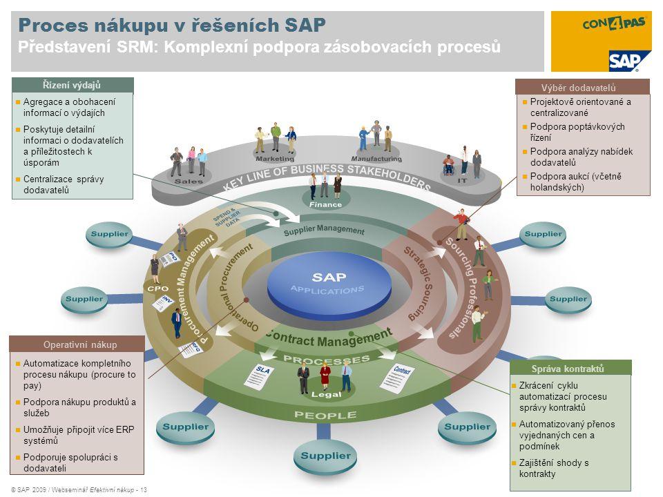 © SAP 2009 / Webseminář Efektivní nákup - 13 Proces nákupu v řešeních SAP Představení SRM: Komplexní podpora zásobovacích procesů