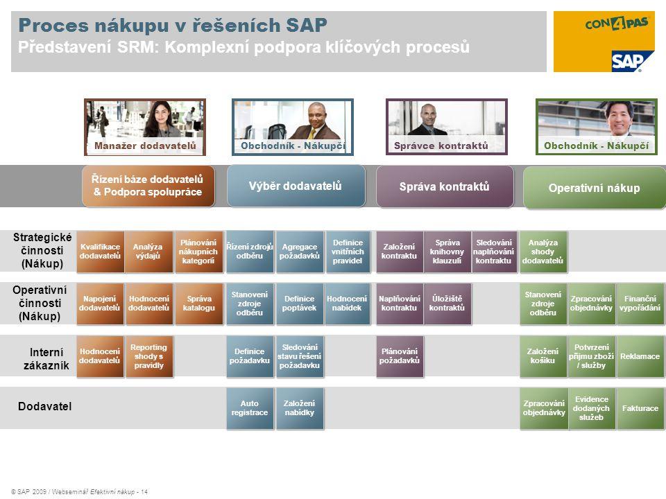 © SAP 2009 / Webseminář Efektivní nákup - 14 Proces nákupu v řešeních SAP Představení SRM: Komplexní podpora klíčových procesů Strategické činnosti (N