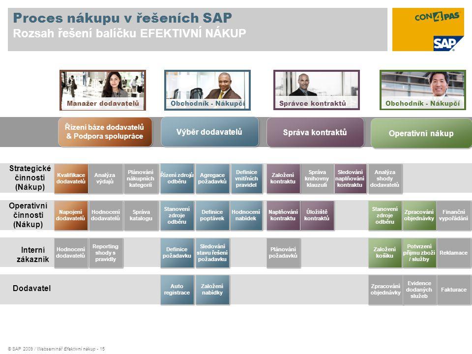 © SAP 2009 / Webseminář Efektivní nákup - 15 Proces nákupu v řešeních SAP Rozsah řešení balíčku EFEKTIVNÍ NÁKUP Strategické činnosti (Nákup) Operativn