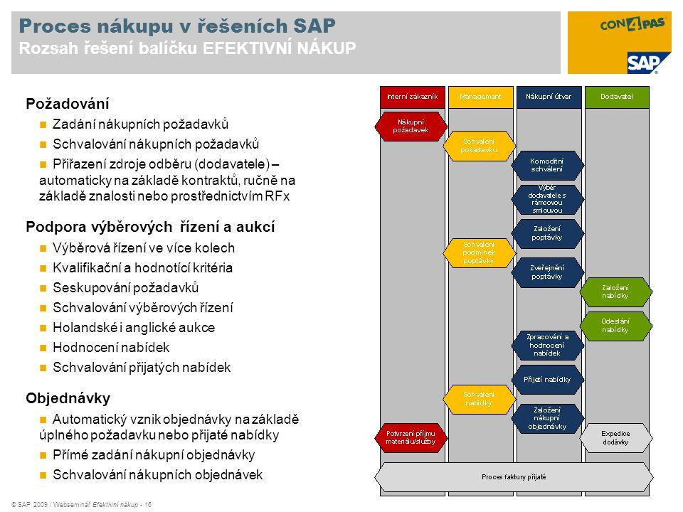 © SAP 2009 / Webseminář Efektivní nákup - 16 Proces nákupu v řešeních SAP Rozsah řešení balíčku EFEKTIVNÍ NÁKUP Požadování Zadání nákupních požadavků