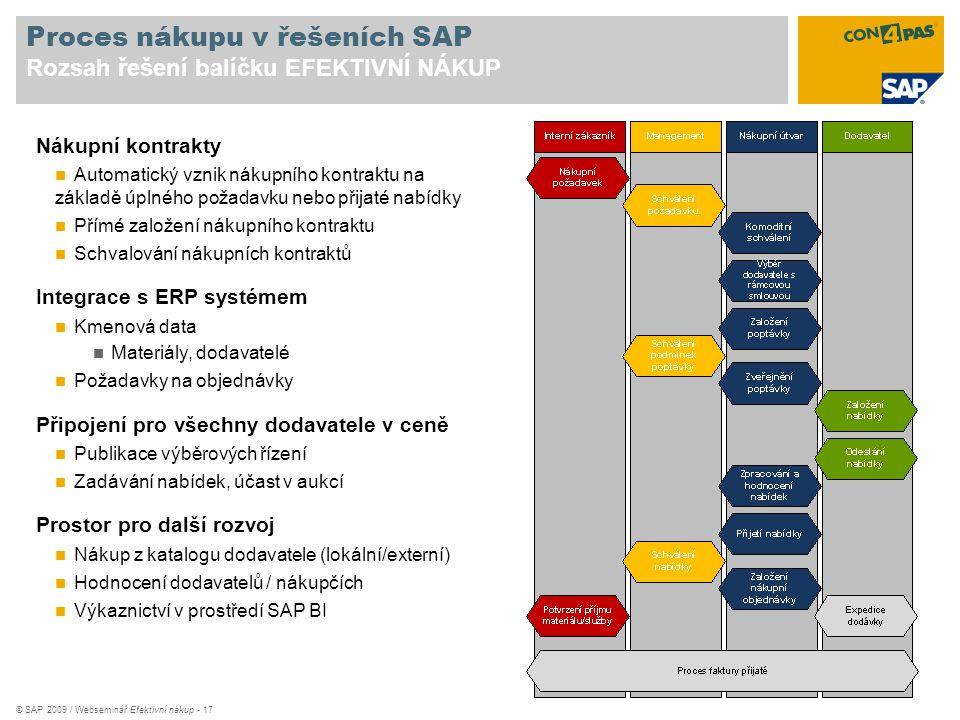 © SAP 2009 / Webseminář Efektivní nákup - 17 Proces nákupu v řešeních SAP Rozsah řešení balíčku EFEKTIVNÍ NÁKUP Nákupní kontrakty Automatický vznik ná