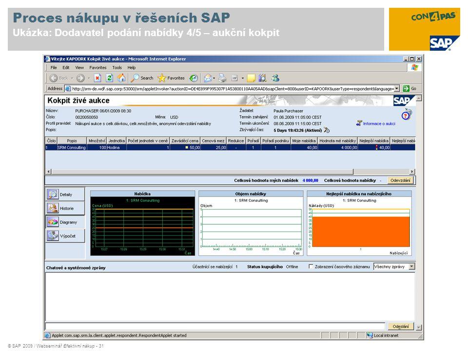 © SAP 2009 / Webseminář Efektivní nákup - 31 Proces nákupu v řešeních SAP Ukázka: Dodavatel podání nabídky 4/5 – aukční kokpit