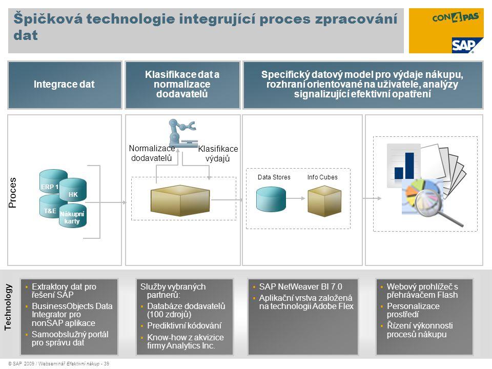 © SAP 2009 / Webseminář Efektivní nákup - 39 Špičková technologie integrující proces zpracování dat Normalizace dodavatelů Klasifikace výdajů Klasifik