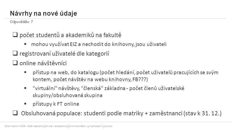 2004 Martin Krčál - Sběr statistických dat v akademických knihovnách: vyhodnocení výzkumu Návrhy na nové údaje Odpovědělo: 7  počet studentů a akadem