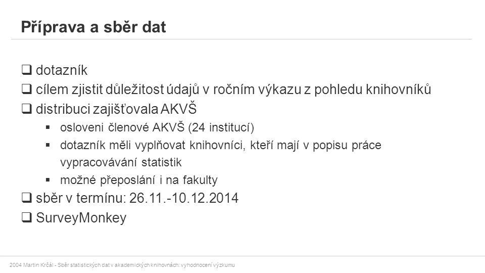2004 Martin Krčál - Sběr statistických dat v akademických knihovnách: vyhodnocení výzkumu Příprava a sběr dat  dotazník  cílem zjistit důležitost úd