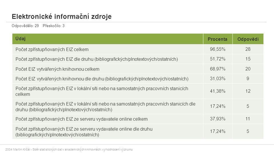 2004 Martin Krčál - Sběr statistických dat v akademických knihovnách: vyhodnocení výzkumu Elektronické informační zdroje Odpovědělo: 29 Přeskočilo: 3